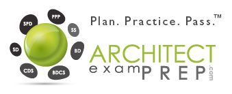 Architect Exam Prep CDS - Ultimate List of ARE Study Material for the Architecture Registration Exam